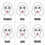 女性面孔的各种各样的类型 套不同的面孔形状 免版税图库摄影