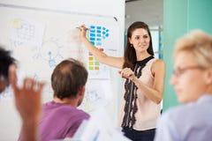 女性经理主导的激发灵感会议在办公室 免版税库存照片