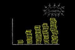 好想法的创造性概念和成功,有c的黑板 库存例证