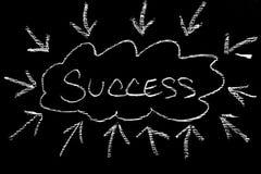 好想法的创造性概念和成功,有c的黑板 向量例证