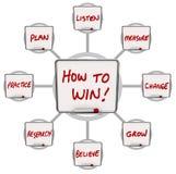 如何上赢取的干燥清除指令成功 库存例证