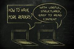 如何有更多读者?有用,构造,容易阅读conten 免版税库存图片