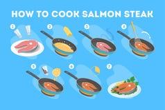 如何烹调在煎锅的鲑鱼排 烹调鲜美食物 向量例证
