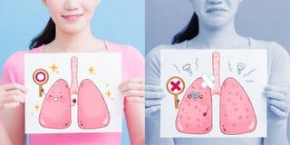 妇女作为肺广告牌 免版税库存图片