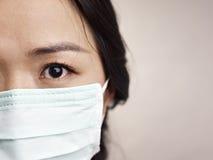 妇女佩带的面具的面孔 免版税库存图片