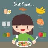 妇女吃饮食食物eps 10格式 免版税库存照片