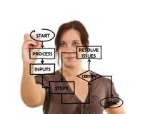 妇女在whiteboard的图画流程图 免版税库存照片