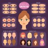 妇女字符建设者动画片妇女面孔零件创作备件饶恕顶头动画身体局部传染媒介 库存图片