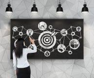 妇女得出企业目标流程图在黑黑板的 与黑工业pe的当代空间 免版税图库摄影
