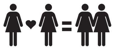 妇女爱妇女=在传染媒介例证的女同性恋的夫妇爱 同性恋关系 向量例证