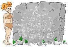 洞妇女解释paleo饮食使用在sto画的食物金字塔 图库摄影