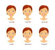 妇女面孔不同的类型 图库摄影