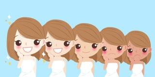妇女面孔漂白 库存照片