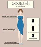 妇女infographic的着装条例 鸡尾酒 爱装饰的蓝色密地礼服的女性 免版税库存照片