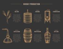 威士忌酒例证 库存例证