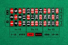 娱乐场实际轮盘赌会议射击表 免版税库存照片