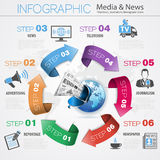 媒介和新闻Infographics 免版税图库摄影