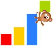 猴子的成功 库存图片