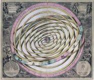 宇宙的古色古香的艺术Orbium天文馆模型 库存照片