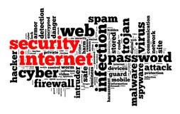 安全互联网文本概念 图库摄影
