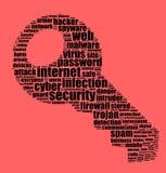 安全互联网文本概念 免版税库存图片