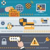 安全线被设置的横幅 免版税库存图片