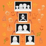 家庭生活的图片 免版税库存照片