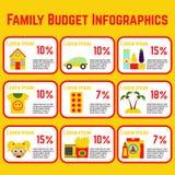 家庭预算信息图表 免版税图库摄影
