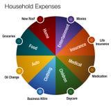 家庭费用图 向量例证