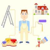 画家用设备 库存例证