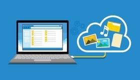 对云彩的备用数据存储 免版税库存图片