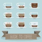对咖啡的指南 免版税库存照片