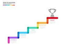 对战利品和成功概念的台阶步 与象和元素的企业时间安排现代五颜六色的infographics模板 库存照片