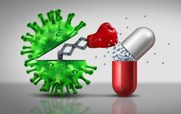 对抗抗生素的病毒 免版税图库摄影