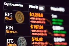 对美元的Cryptocurrency图表交换 免版税库存照片