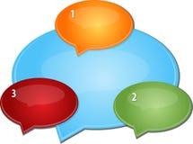 对话关系三空白的企业图例证 免版税图库摄影