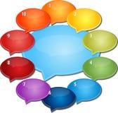 对话关系十空白的企业图例证 库存图片