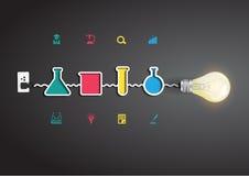 导航与化学的创造性的电灯泡想法和 免版税库存图片