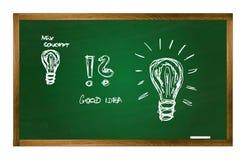 导航与新的想法概念图片的学校桌 库存图片
