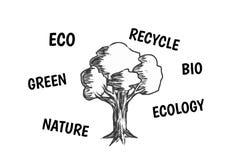 导航树的例证与eco友好的文本黑色lineart的在白色背景 免版税图库摄影