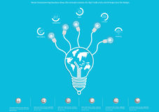 导航激发灵感企业想法,概念包括一个电灯泡和世界地图象平的设计 图库摄影