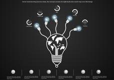 导航激发灵感企业想法,概念包括一个电灯泡和世界地图象平的设计 免版税库存图片
