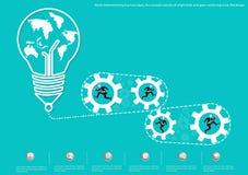 导航激发灵感企业想法,概念包括一个电灯泡并且适应世界地图象平的设计 库存图片