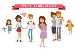 小女孩、成人男孩和女孩夫妇,怀孕 免版税库存图片