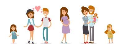 小女孩、成人男孩和女孩夫妇,怀孕 免版税图库摄影