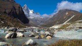 小河在喜马拉雅山 股票录像