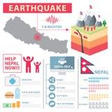 尼泊尔地震Infographic 皇族释放例证
