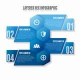 层状六角形的Infographic 免版税库存图片