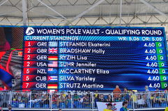 屏幕-妇女的在Rio2016的撑竿跳高 库存照片