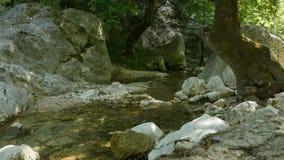 山河在希腊 股票录像